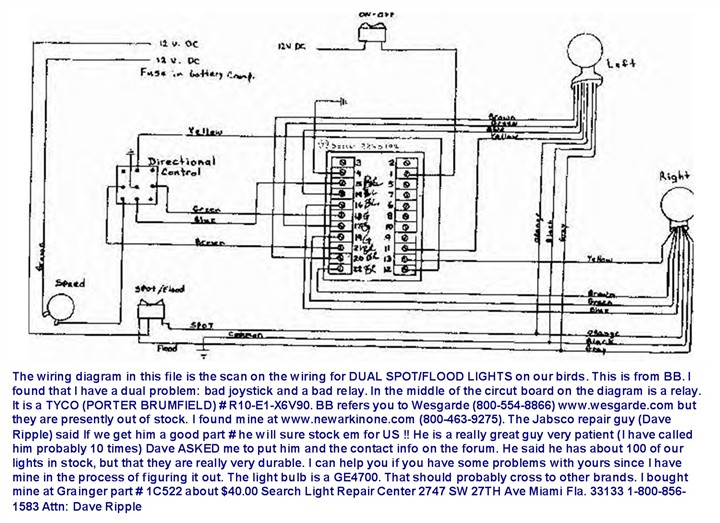 wiring diagram for boat flood light car spotlight wiring diagram wiring diagram for boat flood light wiring diagram jabsco searchlight wiring wiring diagrams