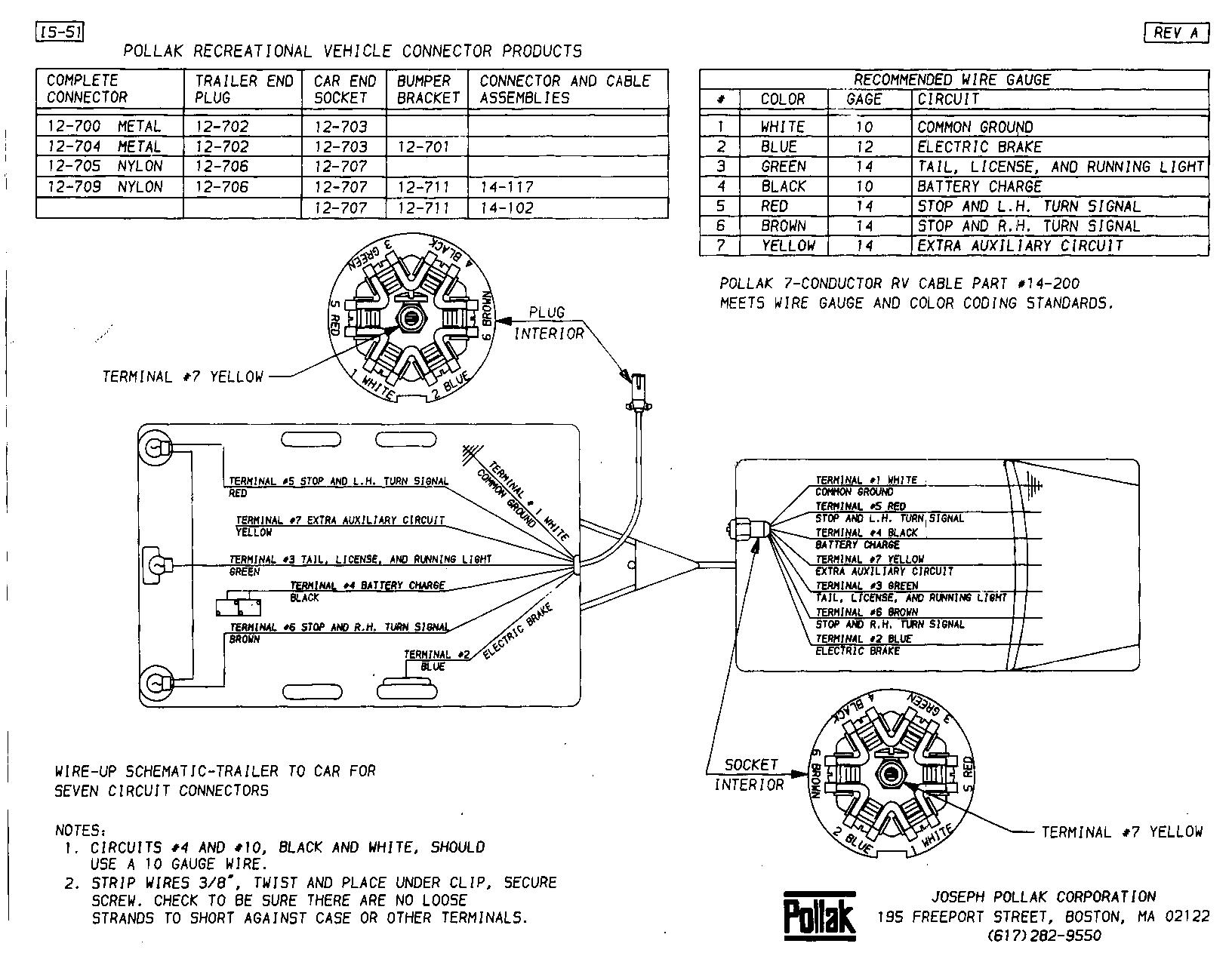 wiring diagram for 7 wire trailer plug wiring diagram and schematic 7 pin trailer plug zen diagram